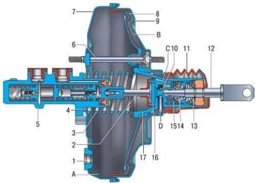 vakuumniy-usilitel-tormozov-shema