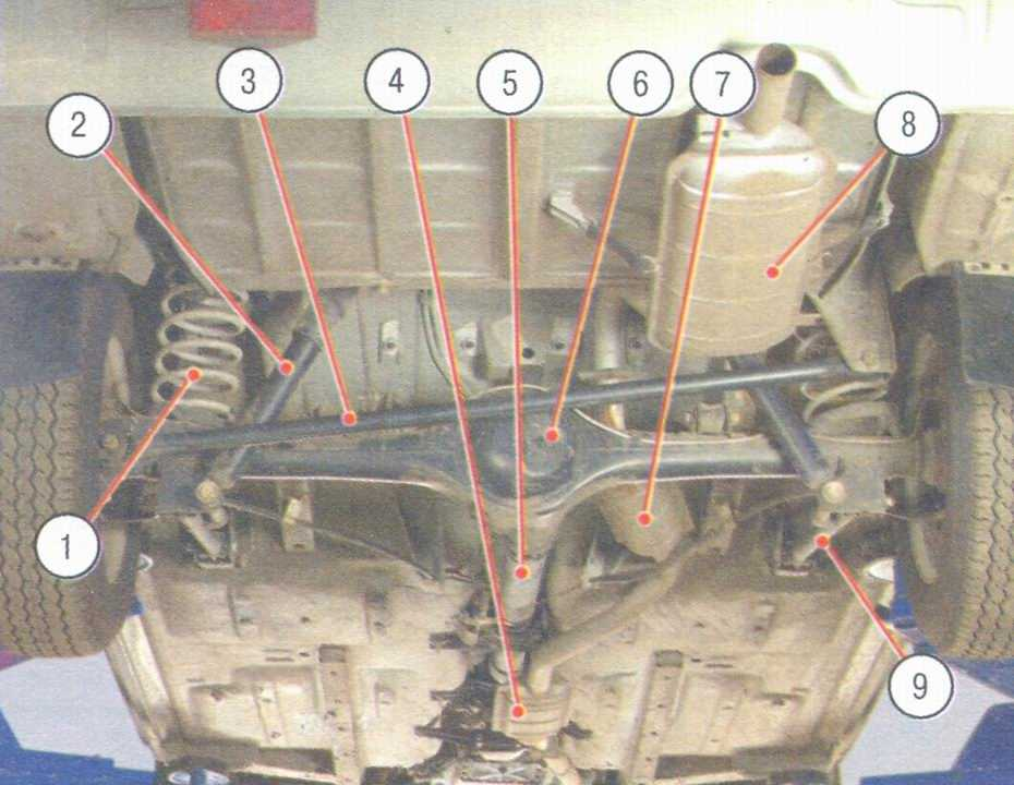 статья про Основные агрегаты автомобиля ВАЗ 2106