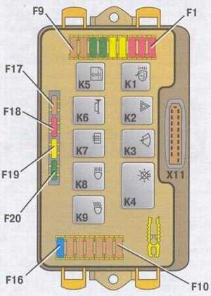 статья про монтажные блоки автомобилей ваз 2108, ваз 2109, ваз 21099