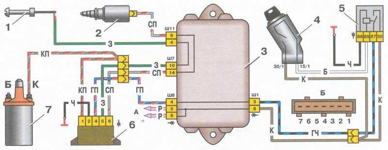 статья про проверка блока управления электромагнитным клапаном карбюратора ЭПХХ автомобили ваз 2108, ваз 2109, ваз 21099
