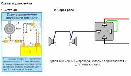 Схема подключения сигнала лада гранта