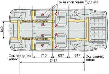 Тюнинг сидений ВАЗ-2106