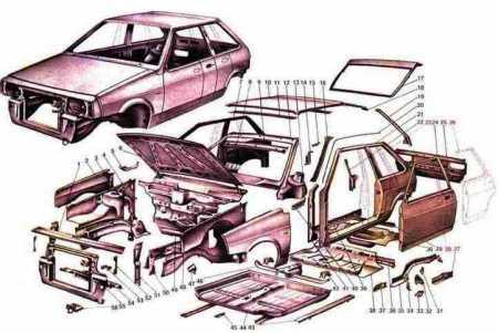 Накладки на кузов ВАЗ 2106, ВАЗ 2107, ВАЗ 2108
