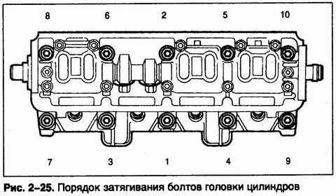 vaz-2110-cars-2-25
