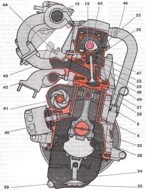двигатель ваз 2111 поперечный разрез