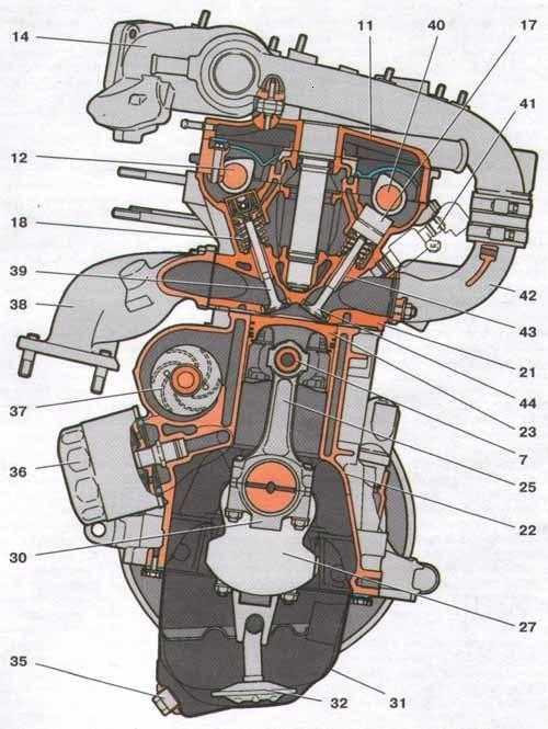 двигатель ваз 2112 поперечный разрез