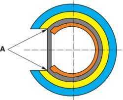 Установка опорной втулки рейки: А — места разреза уплотнительного кольца после установки втулки в картер рулевого механизма.