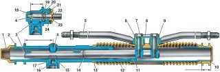 Разрез рулевого механизма в сборе: 1 – защитный колпак; 2 – картер рулевого механизма; 3 – рейка; 4 – приводная шестерня; 5 – внутренний наконечник рулевой тяги; 6 – распорная втулка; 7 – болт крепления рулевой тяги; 8 – соединительная пластина; 9 – опорная втулка; 10 – опора рулевого механизма; 11 – опорная втулка рейки; 12 – защитный чехол; 13 – хомут; 14 – ограничительное кольцо рейки; 15 – уплотнительное кольцо упора рейки; 16 – гайка; 17 – упор рейки; 18 – роликовый подшипник; 19 – шариковый подшипник; 20 – стопорное кольцо; 21 – уплотнительное кольцо гайки; 22 – гайка крепления подшипника шестерни; 23 – пыльник; 24 – стопорная шайба