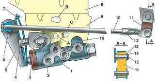 Привод регулятора давления: 1 – регулятор давления; 2, 16 – болты крепления регулятора давления; 3 – кронштейн рычага привода регулятора давления; 4 – штифт; 5 – рычаг привода регулятора давления; 6 – ось рычага привода регулятора давления; 7 – пружина рычага; 8 – кронштейн кузова; 9 – кронштейн крепления регулятора давления; 10 – упругий рычаг привода регулятора давления; 11 – серьга; 12 – скоба серьги; 13 – шайба; 14 – стопорное кольцо; 15 – палец кронштейна; А, В, С — отверстия