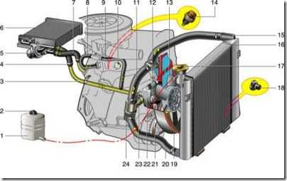 Система охлаждения двигателя ВАЗ 21213, 21214 (Нива)