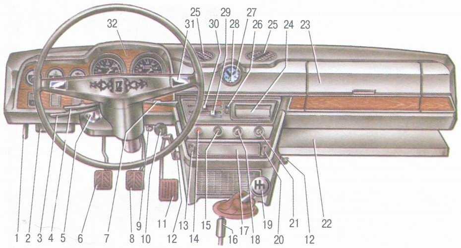 статья про Органы управления автомобилем ВАЗ 2106 (панель приборов, комбинация приборов)