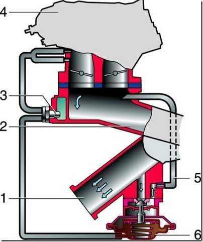 Система рециркуляции отработавших газов ВАЗ 21213, 21214 (Нива)